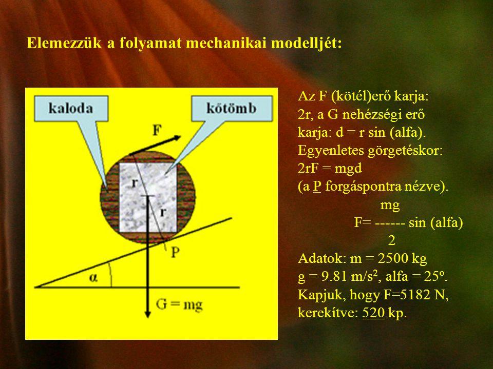 Az F (kötél)erő karja: 2r, a G nehézségi erő karja: d = r sin (alfa). Egyenletes görgetéskor: 2rF = mgd (a P forgáspontra nézve). mg F= ------ sin (al