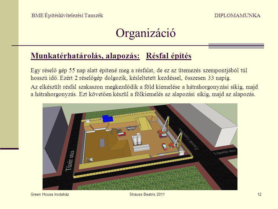 Green House Irodaház Strauss Beatrix 201112 BME Építéskivitelezési Tanszék DIPLOMAMUNKA Organizáció Munkatérhatárolás, alapozás: Résfal építés Egy rés