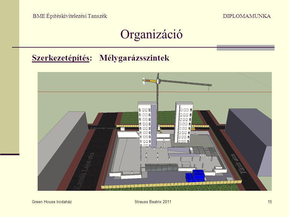 Green House Irodaház Strauss Beatrix 201115 BME Építéskivitelezési Tanszék DIPLOMAMUNKA Organizáció Szerkezetépítés: Mélygarázsszintek