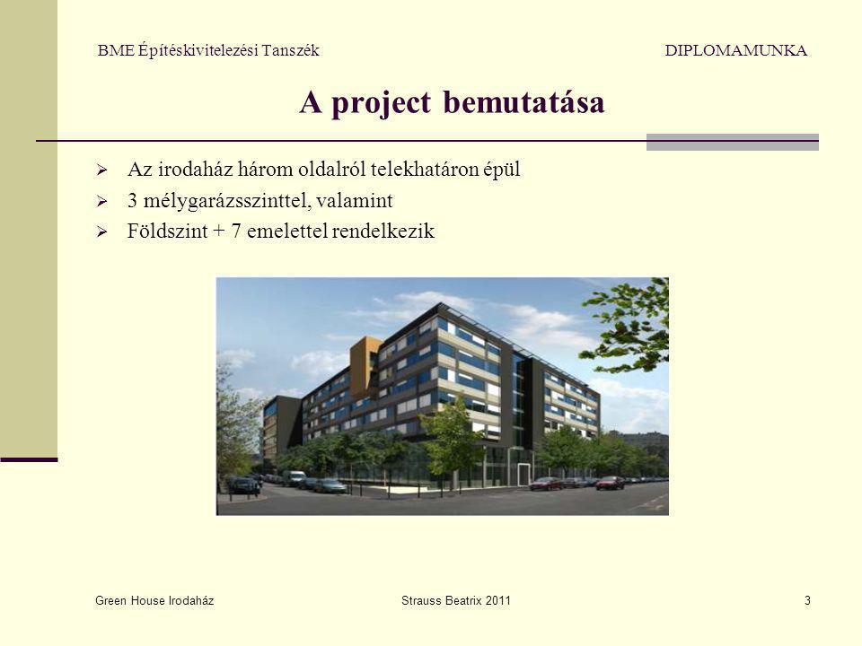 Green House Irodaház Strauss Beatrix 20113 BME Építéskivitelezési Tanszék DIPLOMAMUNKA A project bemutatása  Az irodaház három oldalról telekhatáron épül  3 mélygarázsszinttel, valamint  Földszint + 7 emelettel rendelkezik