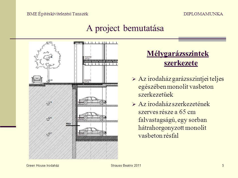 Green House Irodaház Strauss Beatrix 20115 BME Építéskivitelezési Tanszék DIPLOMAMUNKA A project bemutatása Mélygarázsszintek szerkezete  Az irodaház
