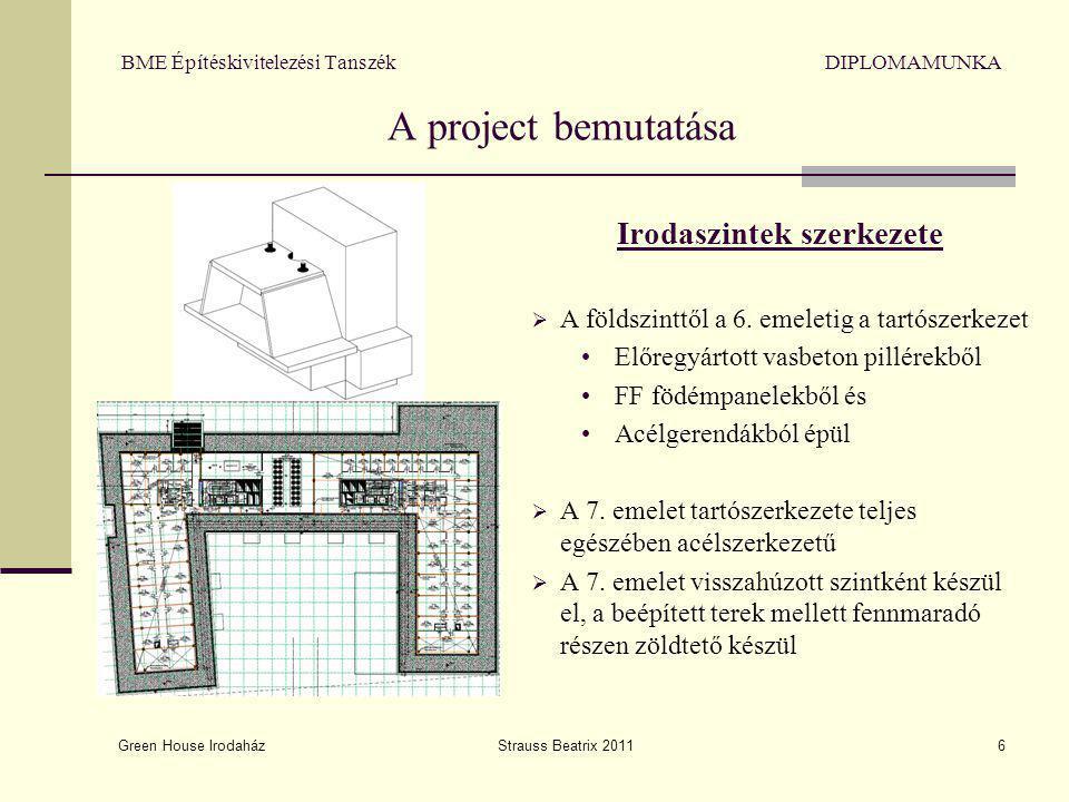 Green House Irodaház Strauss Beatrix 20116 BME Építéskivitelezési Tanszék DIPLOMAMUNKA A project bemutatása Irodaszintek szerkezete  A földszinttől a 6.