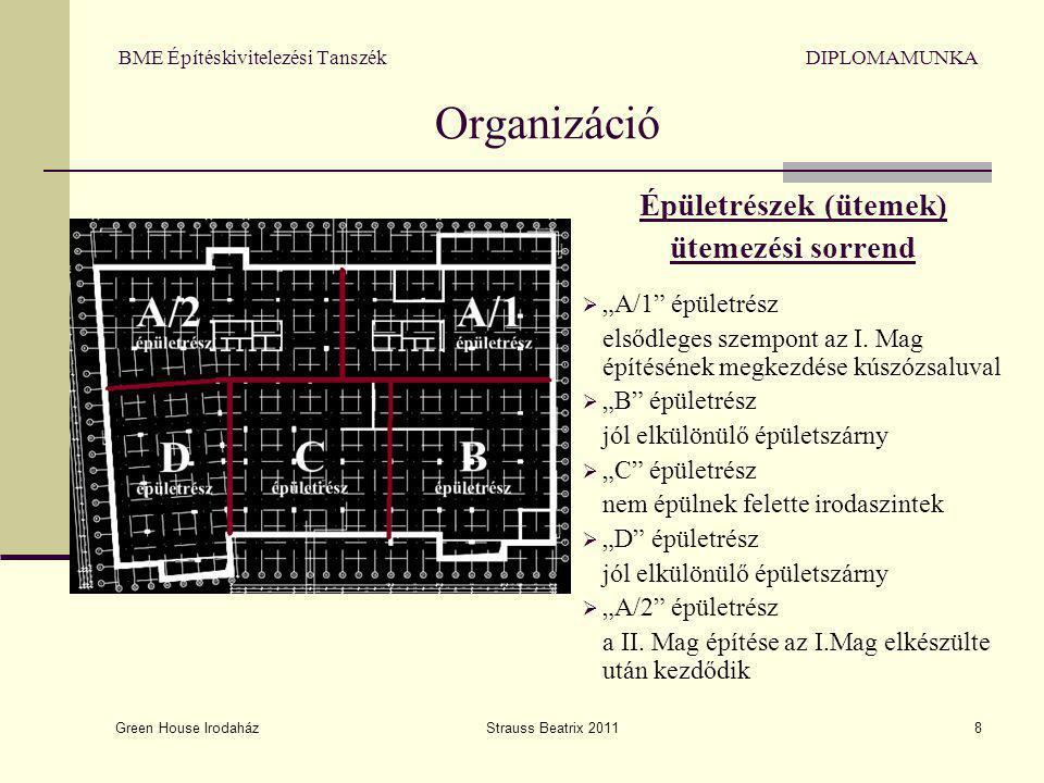 """Green House Irodaház Strauss Beatrix 20118 BME Építéskivitelezési Tanszék DIPLOMAMUNKA Organizáció Épületrészek (ütemek) ütemezési sorrend  """"A/1 épületrész elsődleges szempont az I."""