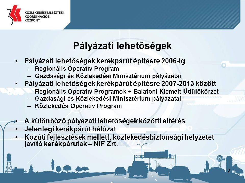 3 Kerékpárút építési lehetőségek a Gazdasági és Közlekedési Minisztérium pályázataival Pályázati kiírások –1993 - 2004 között évente 2 alkalommal –2000 - 2003 között évente +1 alkalommal –2006 - 2008 között évente 2 alkalommal –2008.