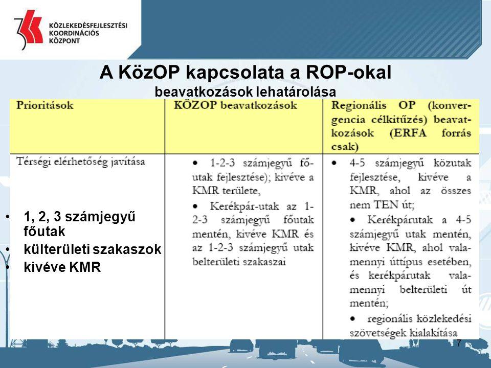 7 A KözOP kapcsolata a ROP-okal beavatkozások lehatárolása 1, 2, 3 számjegyű főutak külterületi szakaszok kivéve KMR