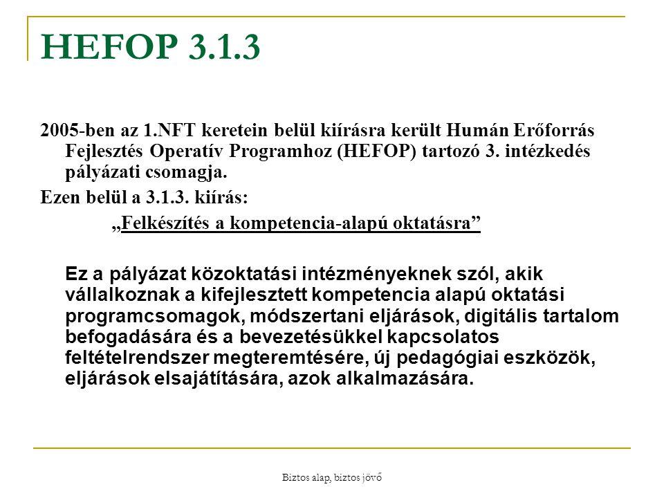 Biztos alap, biztos jövő HEFOP 3.1.3 2005-ben az 1.NFT keretein belül kiírásra került Humán Erőforrás Fejlesztés Operatív Programhoz (HEFOP) tartozó 3.