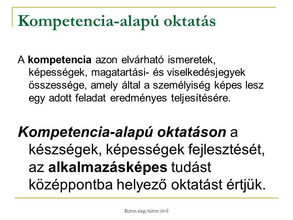 Biztos alap, biztos jövő Kompetencia-alapú oktatás A kompetencia azon elvárható ismeretek, képességek, magatartási- és viselkedésjegyek összessége, amely által a személyiség képes lesz egy adott feladat eredményes teljesítésére.