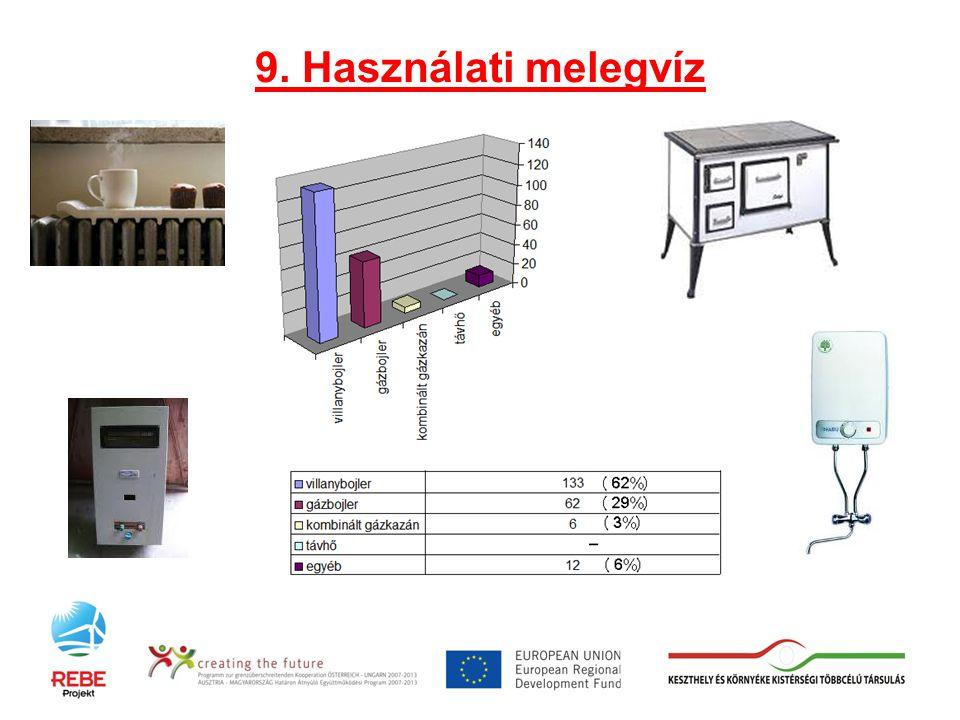 9. Használati melegvíz