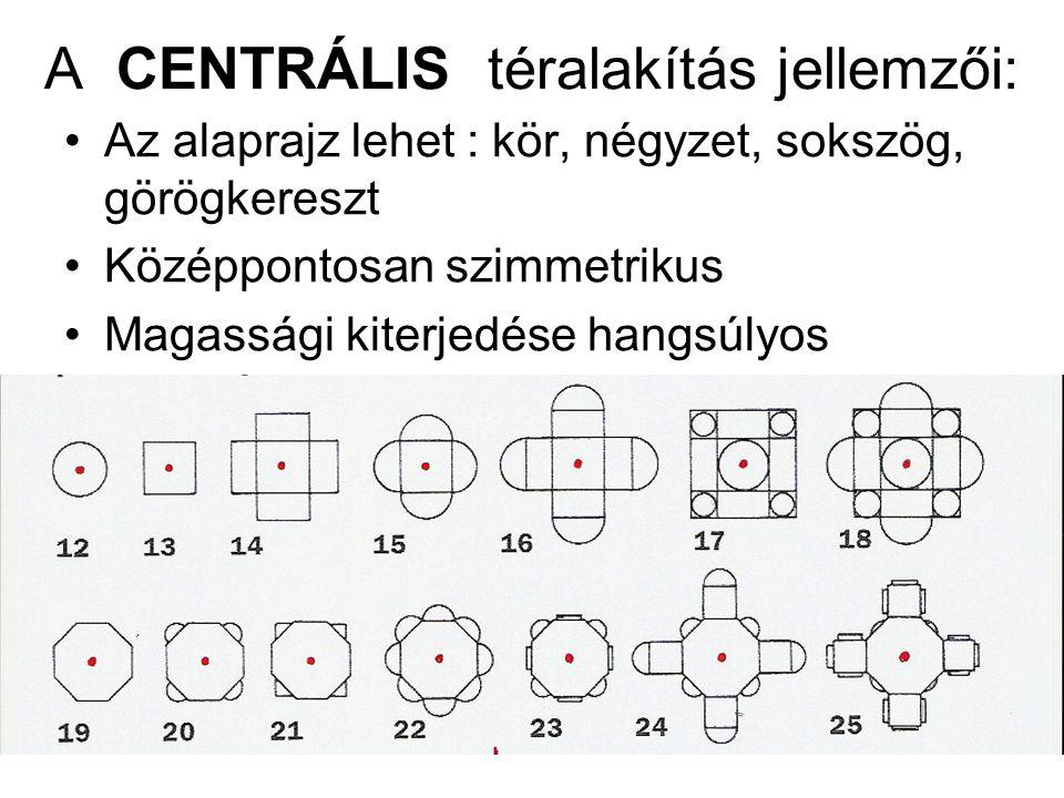 A CENTRÁLIS téralakítás jellemzői: Az alaprajz lehet : kör, négyzet, sokszög, görögkereszt Középpontosan szimmetrikus Magassági kiterjedése hangsúlyos