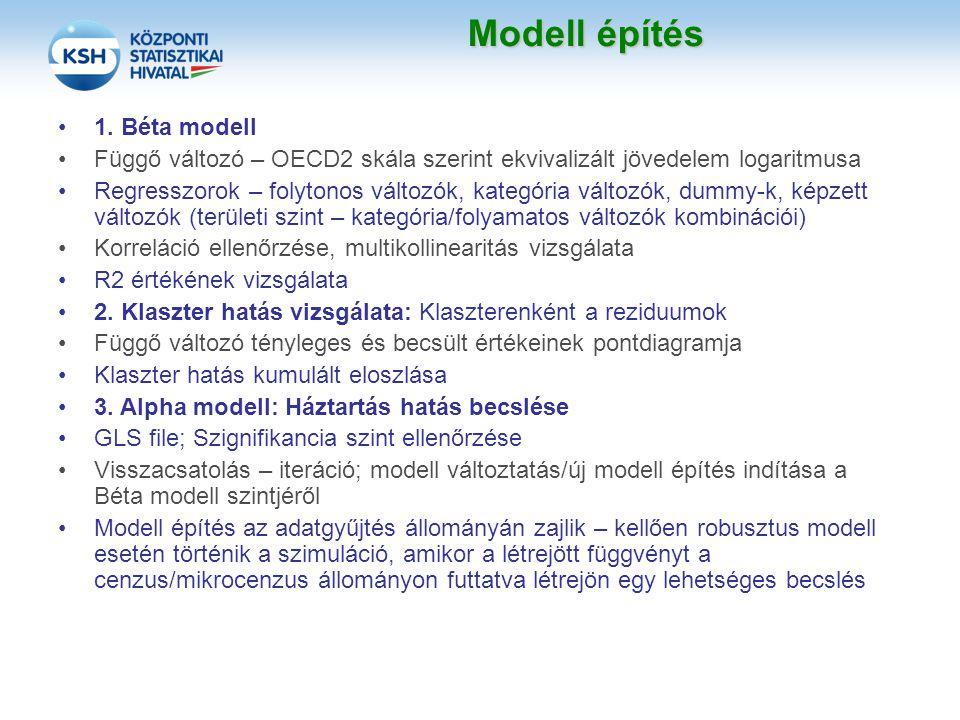 Modell építés 1. Béta modell Függő változó – OECD2 skála szerint ekvivalizált jövedelem logaritmusa Regresszorok – folytonos változók, kategória válto