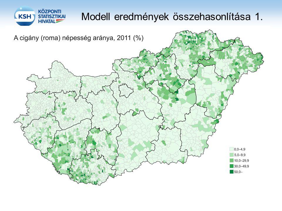 Modell eredmények összehasonlítása 1.