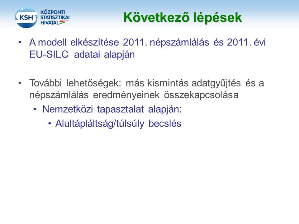 Következő lépések A modell elkészítése 2011. népszámlálás és 2011. évi EU-SILC adatai alapján További lehetőségek: más kismintás adatgyűjtés és a néps