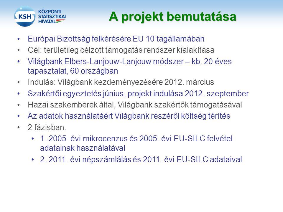 A projekt bemutatása Európai Bizottság felkérésére EU 10 tagállamában Cél: területileg célzott támogatás rendszer kialakítása Világbank Elbers-Lanjouw