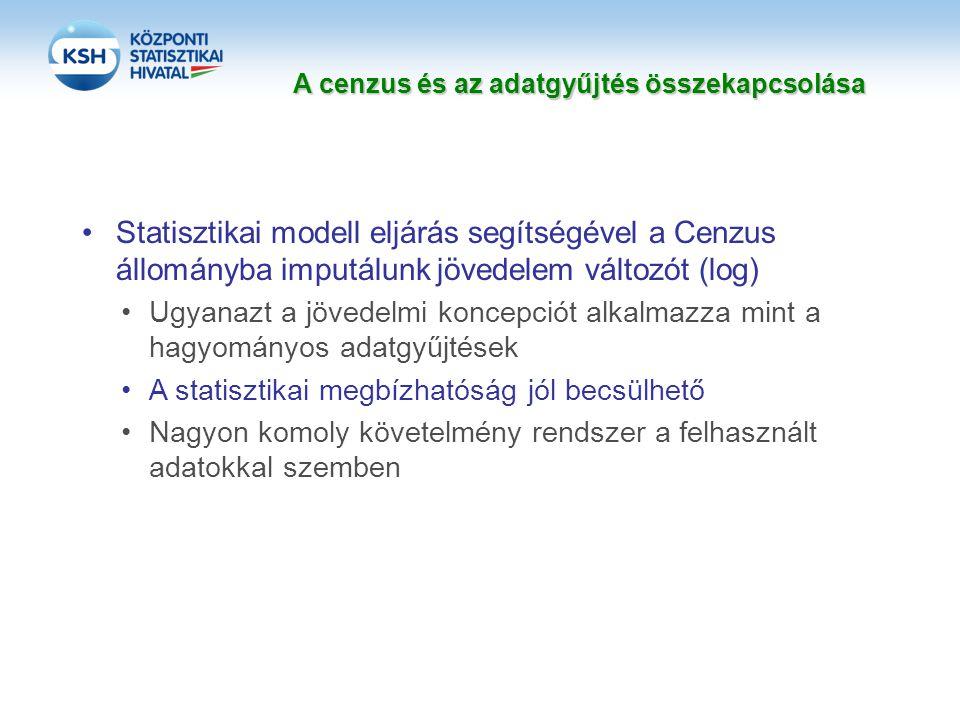 A cenzus és az adatgyűjtés összekapcsolása Statisztikai modell eljárás segítségével a Cenzus állományba imputálunk jövedelem változót (log) Ugyanazt a
