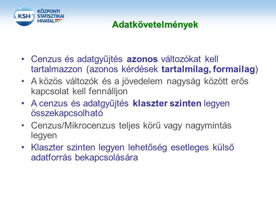 Következő lépések A modell elkészítése 2011.népszámlálás és 2011.