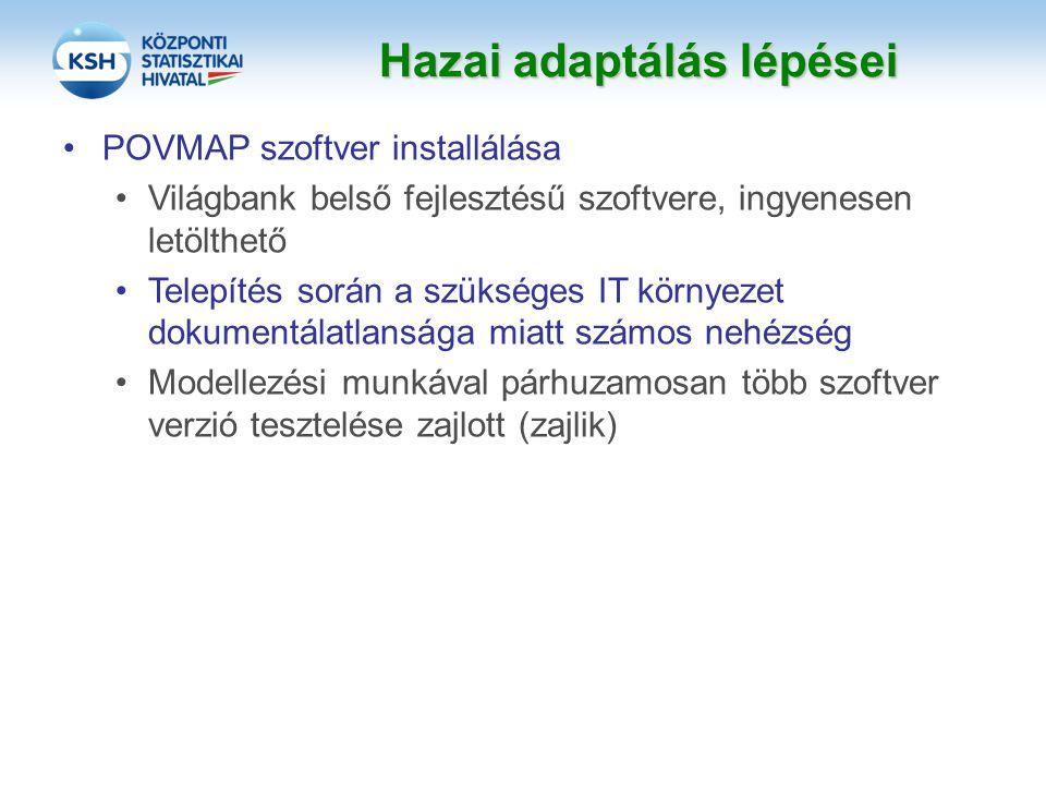 Hazai adaptálás lépései POVMAP szoftver installálása Világbank belső fejlesztésű szoftvere, ingyenesen letölthető Telepítés során a szükséges IT körny