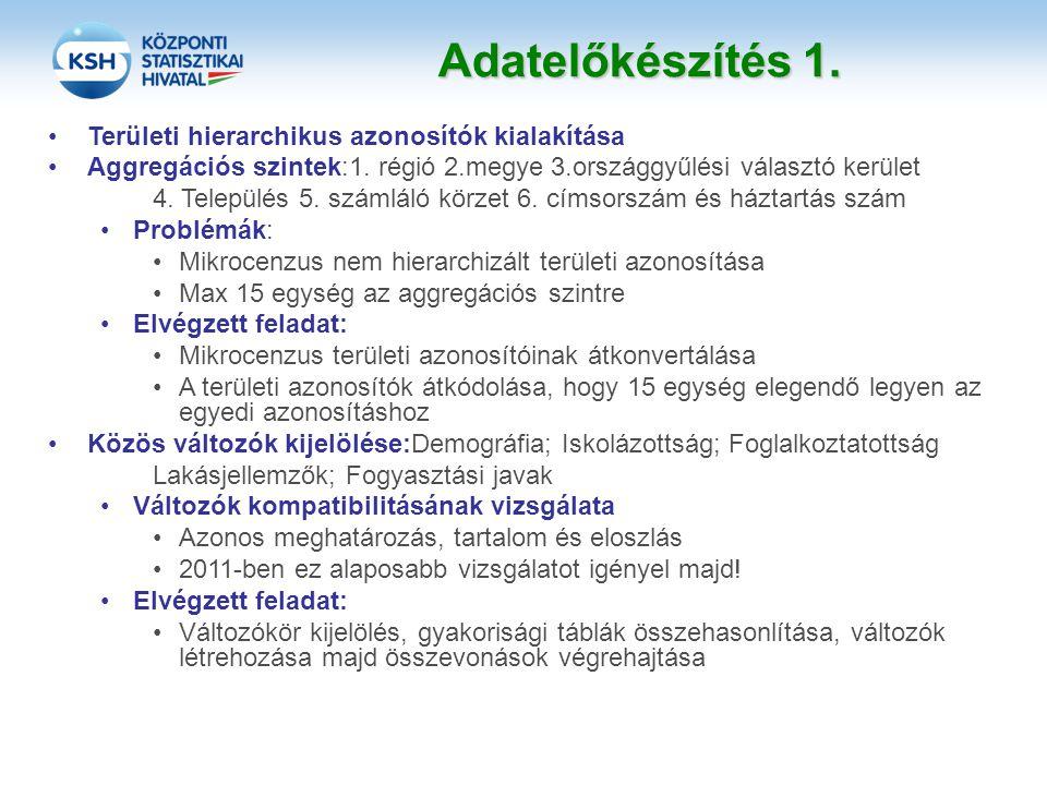 Adatelőkészítés 1. Területi hierarchikus azonosítók kialakítása Aggregációs szintek:1. régió 2.megye 3.országgyűlési választó kerület 4. Település 5.