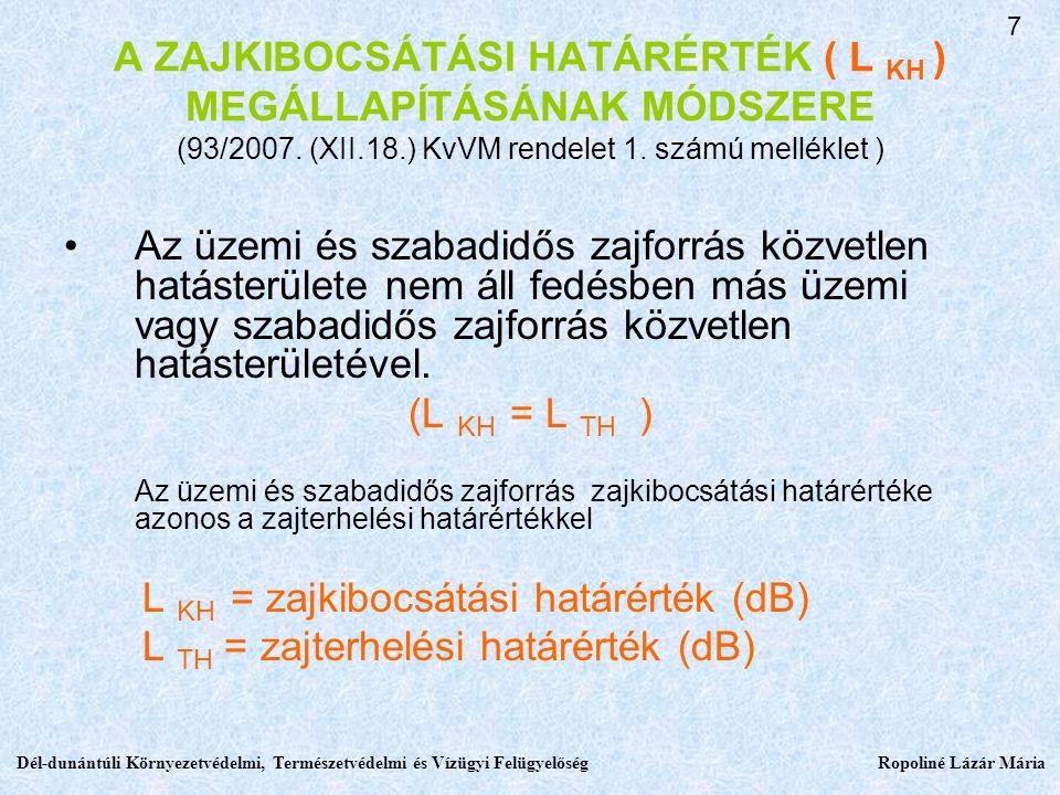 A ZAJKIBOCSÁTÁSI HATÁRÉRTÉK ( L KH ) MEGÁLLAPÍTÁSÁNAK MÓDSZERE (93/2007.