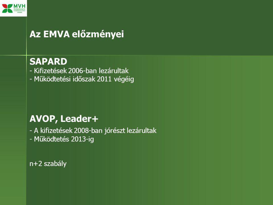 Az EMVA előzményei SAPARD - Kifizetések 2006-ban lezárultak - Működtetési időszak 2011 végéig AVOP, Leader+ - A kifizetések 2008-ban jórészt lezárultak - Működtetés 2013-ig n+2 szabály