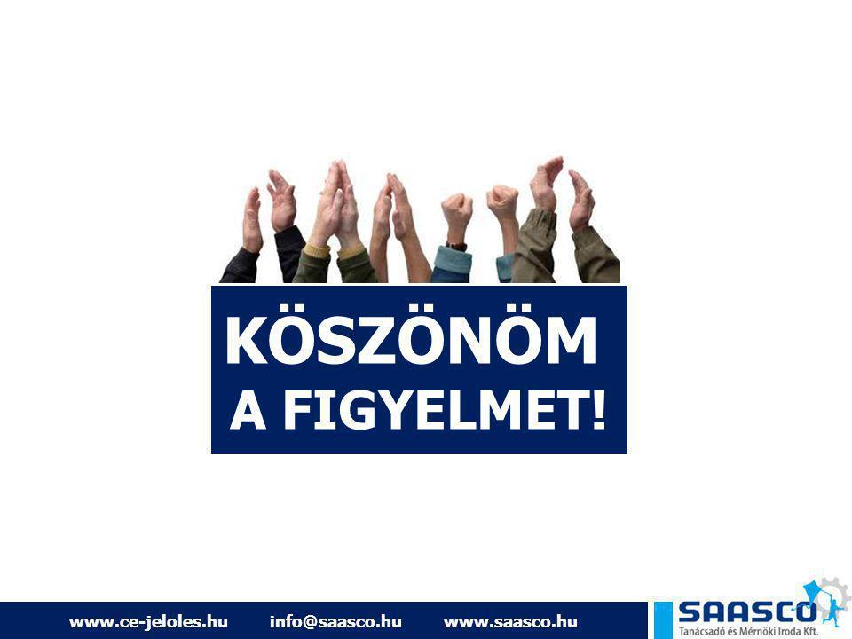 www.ce-jeloles.hu info@saasco.hu www.saasco.hu KÖSZÖNÖM A FIGYELMET!