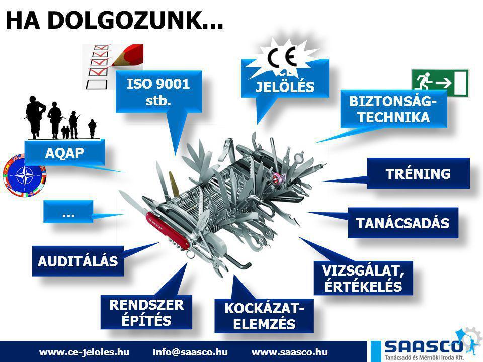 www.ce-jeloles.hu info@saasco.hu www.saasco.hu jogszabályok, szabványok nyomon követése, értelmezése (műszaki) vizsgálatok megtervezése, elvégzése előállítási folyamatok minőségbiztosítása műszaki dokumentáció, konfiguráció irányítás felhasználói, fogyasztói tájékoztató kialakítása termékek életciklusának nyomon követése, korrekciók, kommunikáció