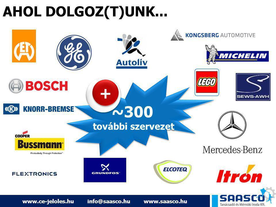 www.ce-jeloles.hu info@saasco.hu www.saasco.hu AHOL DOLGOZ(T)UNK... ~300 további szervezet ~300 további szervezet + +