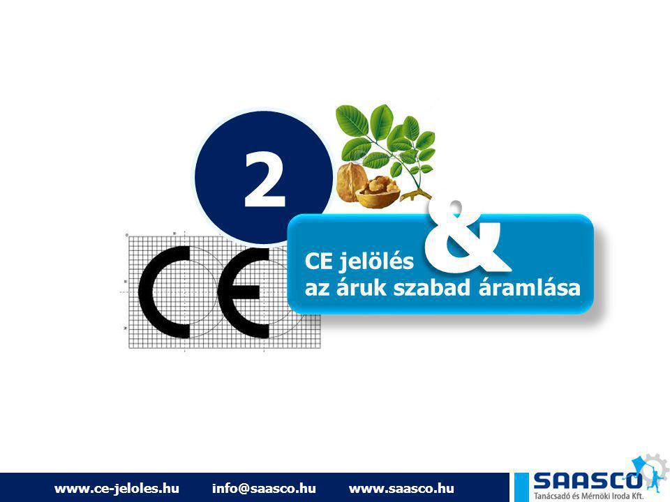 www.ce-jeloles.hu info@saasco.hu www.saasco.hu 2 CE jelölés az áruk szabad áramlása