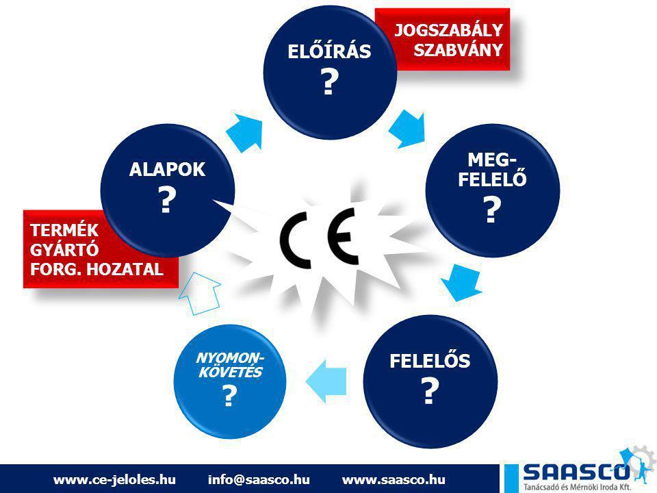 """www.ce-jeloles.hu info@saasco.hu www.saasco.hu 3 A """"MINŐSÉG EVOLÚCIÓJA Q Q"""