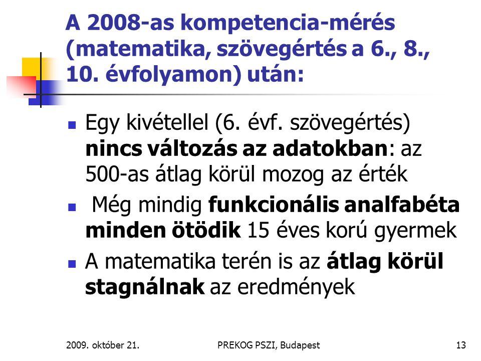 2009. október 21.PREKOG PSZI, Budapest13 A 2008-as kompetencia-mérés (matematika, szövegértés a 6., 8., 10. évfolyamon) után: Egy kivétellel (6. évf.
