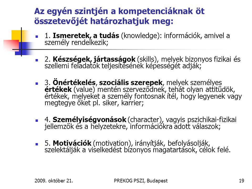 2009. október 21.PREKOG PSZI, Budapest19 Az egyén szintjén a kompetenciáknak öt összetevőjét határozhatjuk meg: 1. Ismeretek, a tudás (knowledge): inf