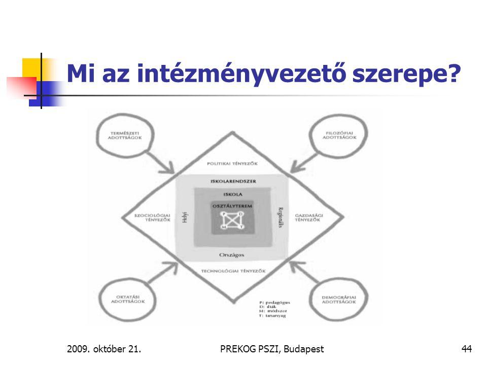 2009. október 21.PREKOG PSZI, Budapest44 Mi az intézményvezető szerepe?