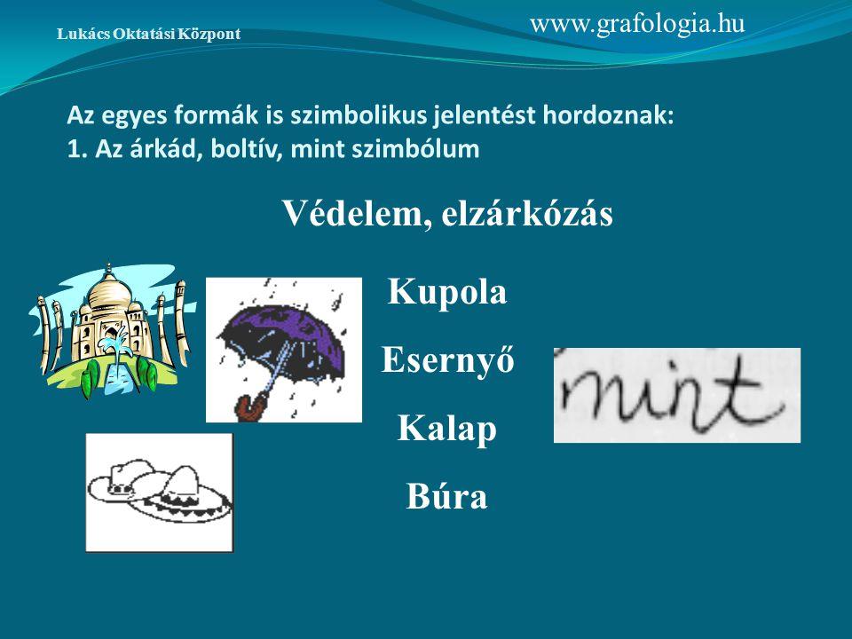 Az egyes formák is szimbolikus jelentést hordoznak: 1. Az árkád, boltív, mint szimbólum Kupola Esernyő Kalap Búra Védelem, elzárkózás www.grafologia.h