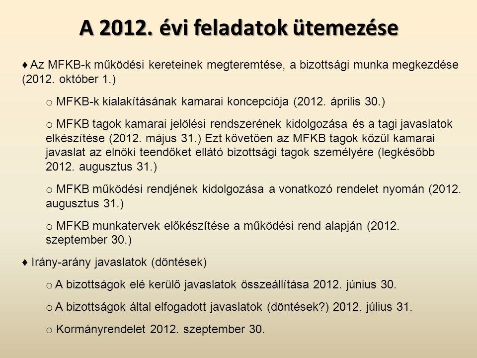 A 2012.