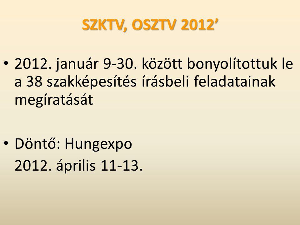 SZKTV, OSZTV 2012' 2012. január 9-30.