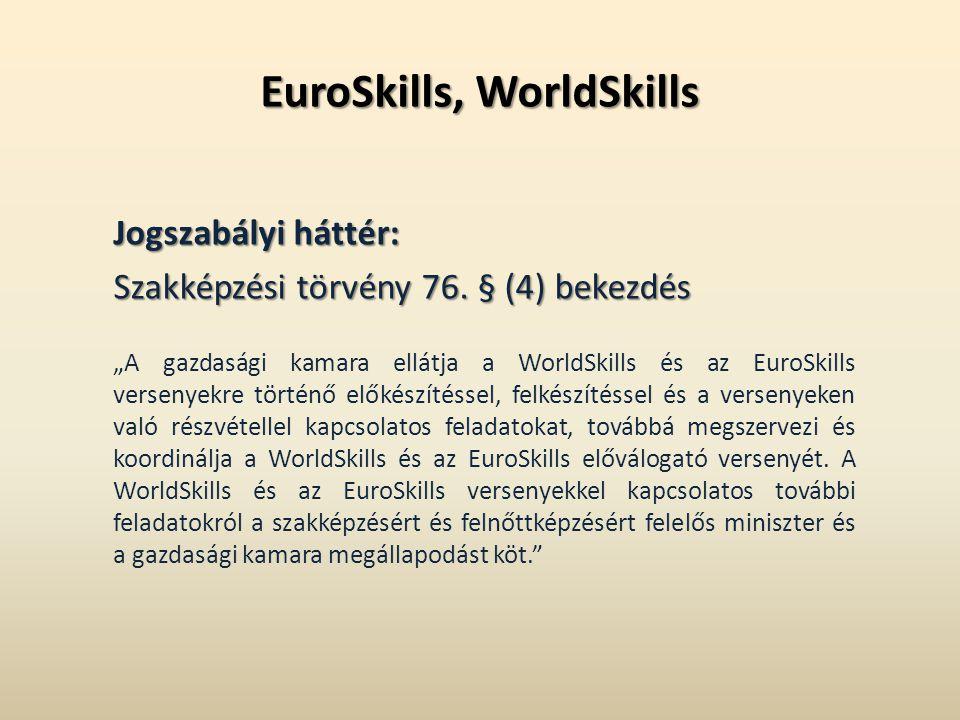 EuroSkills, WorldSkills Jogszabályi háttér: Szakképzési törvény 76.
