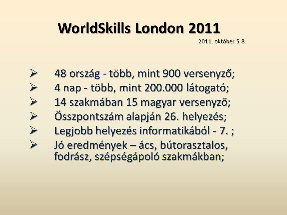 WorldSkills London 2011 2011. október 5-8.