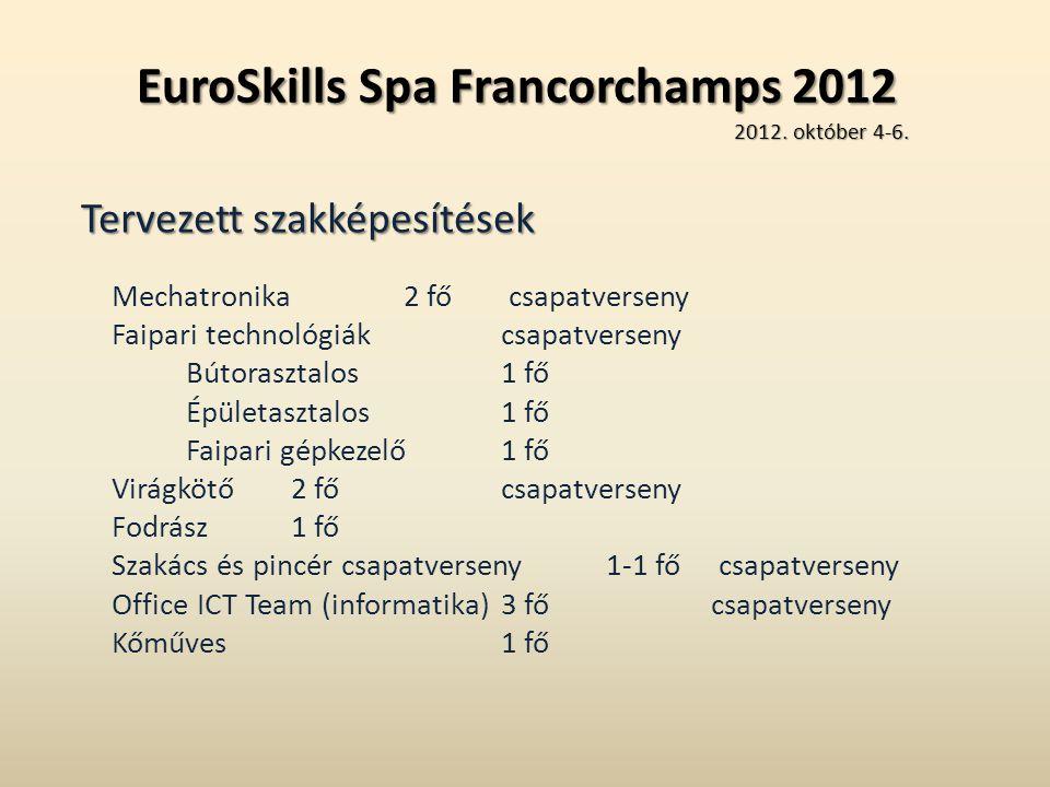 EuroSkills Spa Francorchamps 2012 2012. október 4-6.