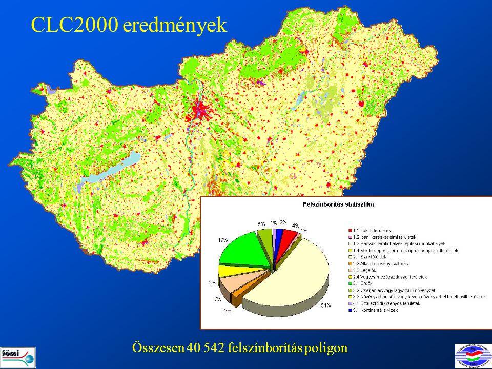 CLC2000 eredmények Összesen 40 542 felszínborítás poligon
