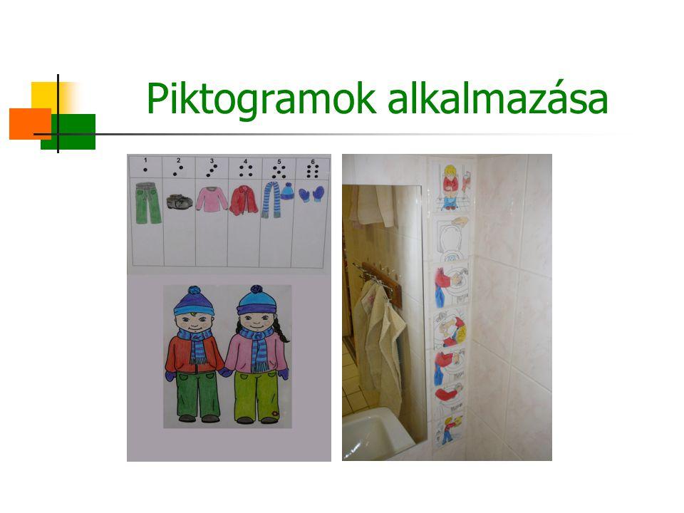 Piktogramok alkalmazása
