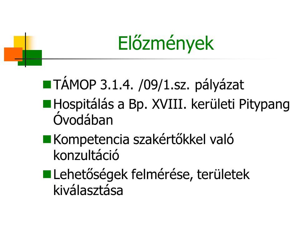 Előzmények TÁMOP 3.1.4. /09/1.sz. pályázat Hospitálás a Bp. XVIII. kerületi Pitypang Óvodában Kompetencia szakértőkkel való konzultáció Lehetőségek fe