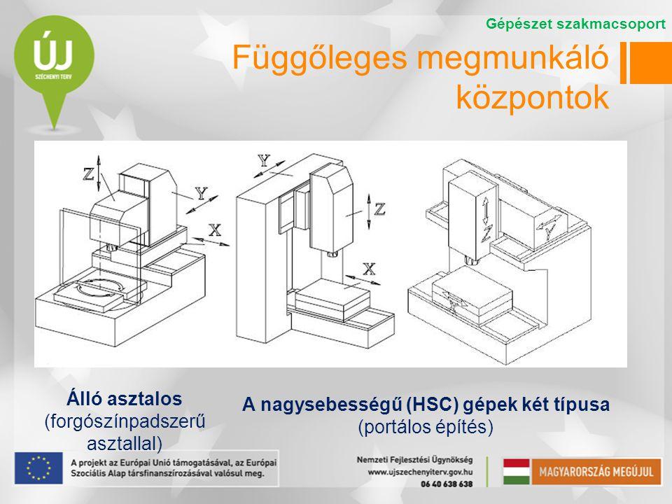 Függőleges megmunkáló központok Álló asztalos (forgószínpadszerű asztallal) A nagysebességű (HSC) gépek két típusa (portálos építés) Gépészet szakmacs