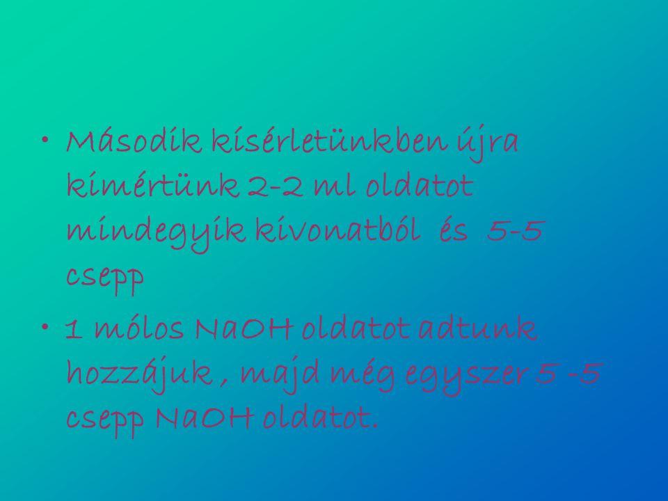 Felhasznált irodalom: Rózsahegyi Judit-Wajand Judit: Látványos kémiai kísérletek (Mozaik kiadó) 7.oszt.