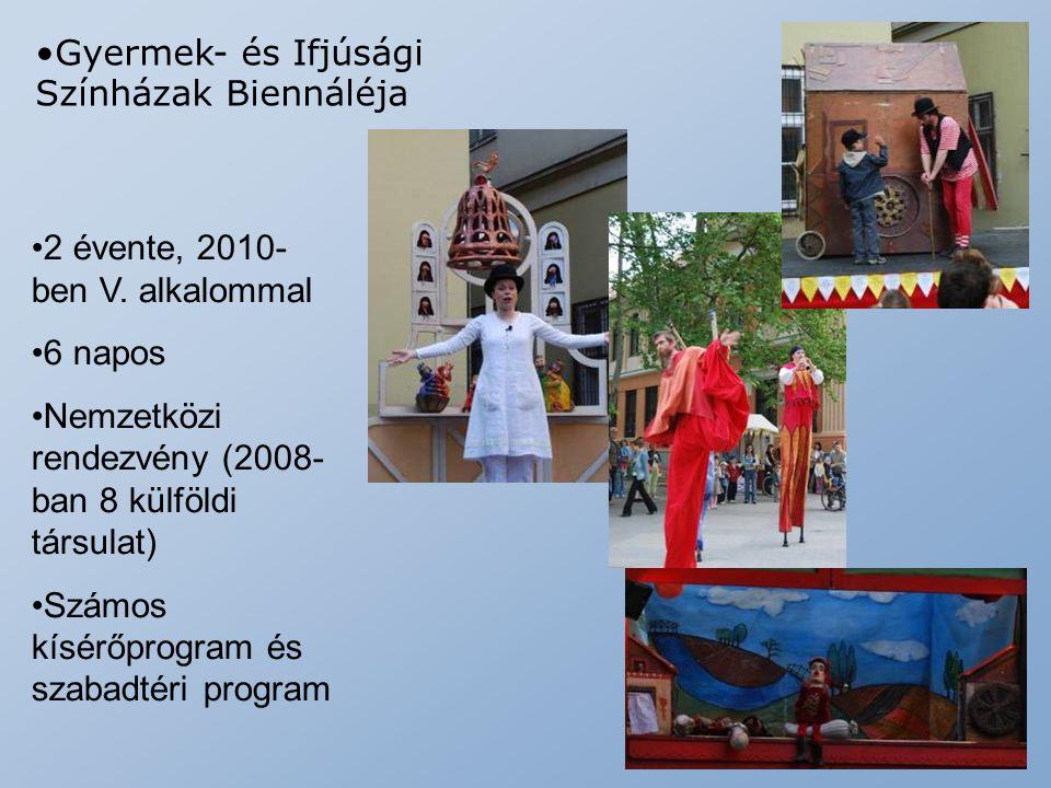 Gyermek- és Ifjúsági Színházak Biennáléja 2 évente, 2010- ben V. alkalommal 6 napos Nemzetközi rendezvény (2008- ban 8 külföldi társulat) Számos kísér
