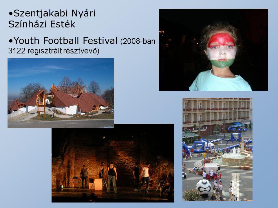 Szentjakabi Nyári Színházi Esték Youth Football Festival (2008-ban 3122 regisztrált résztvevő)