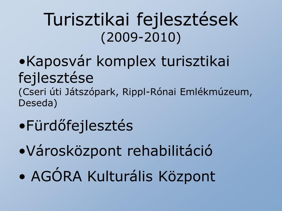 Turisztikai fejlesztések (2009-2010) Kaposvár komplex turisztikai fejlesztése (Cseri úti Játszópark, Rippl-Rónai Emlékmúzeum, Deseda) Fürdőfejlesztés