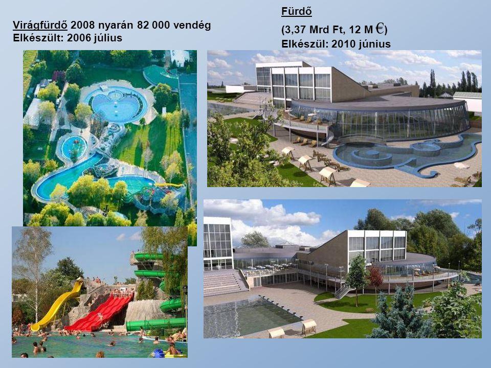 Fürdő (3,37 Mrd Ft, 12 M € ) Elkészül: 2010 június Virágfürdő 2008 nyarán 82 000 vendég Elkészült: 2006 július