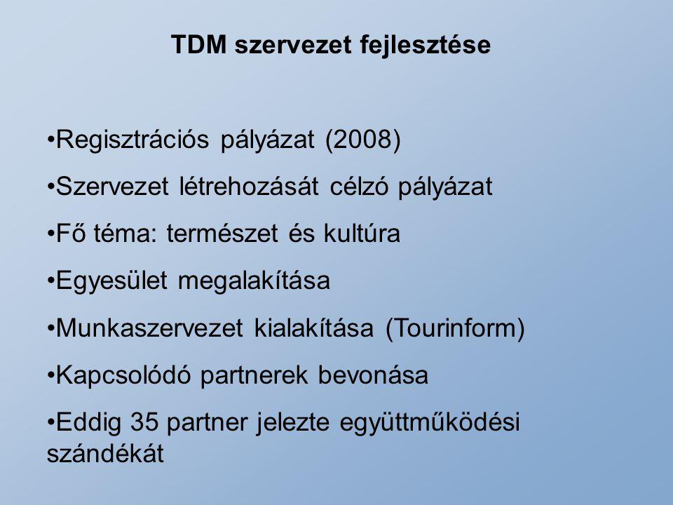 TDM szervezet fejlesztése Regisztrációs pályázat (2008) Szervezet létrehozását célzó pályázat Fő téma: természet és kultúra Egyesület megalakítása Mun