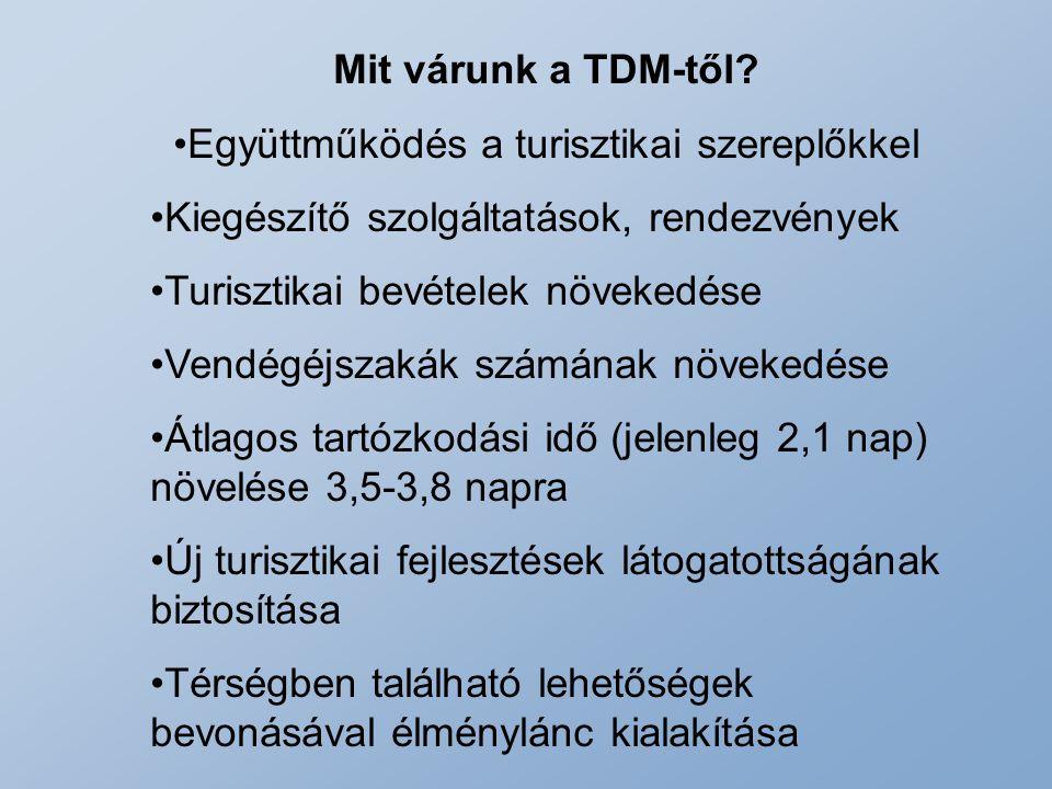 Mit várunk a TDM-től? Együttműködés a turisztikai szereplőkkel Kiegészítő szolgáltatások, rendezvények Turisztikai bevételek növekedése Vendégéjszakák
