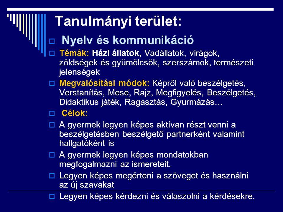 Tanulmányi terület:  Nyelv és kommunikáció  Témák: Házi állatok, Vadállatok, virágok, zöldségek és gyümölcsök, szerszámok, természeti jelenségek  M