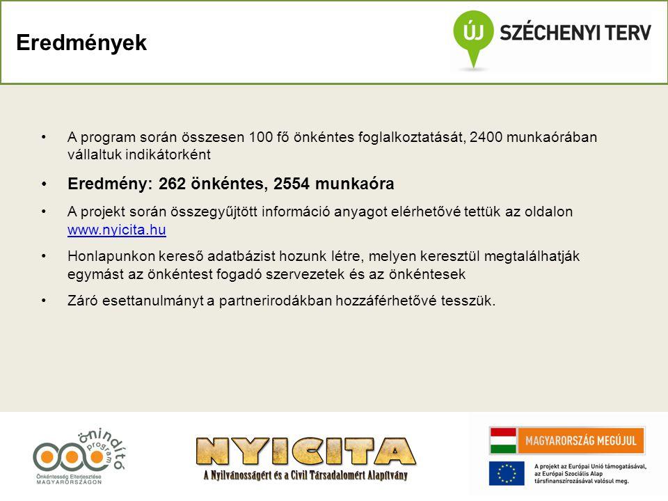 """TÁMOP-5.5.2-11/2-2012-0122 """"Önkéntes (Pont) Te magad légy! Köszönjük a figyelmet."""